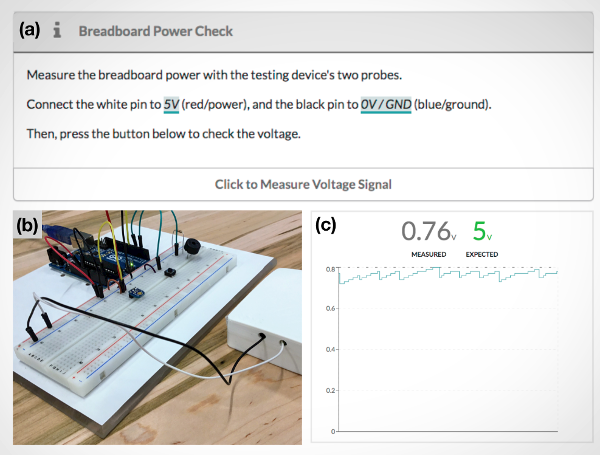 ElectroTutor: Test-Driven Physical Computing Tutorials