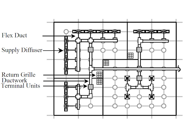 An Investigation of Generative Design for Heating,Ventilation, and Air-Conditioning