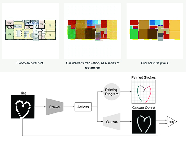 Unsupervised Image to Sequence Translation with Canvas-Drawer Networks