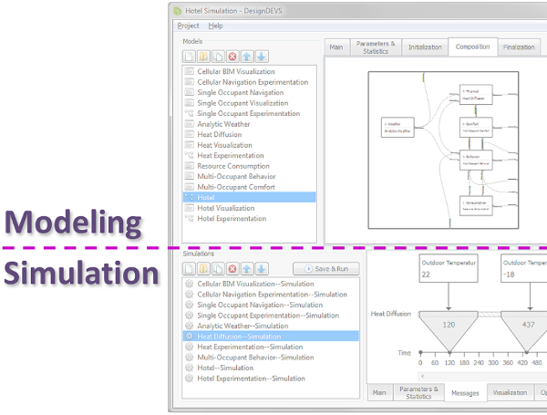 Practical Aspects of the DesignDEVS Simulation Environment