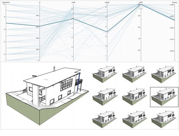 BIM-based Parametric Building Energy Performance Multi Objective Optimization