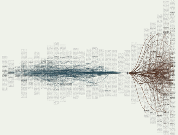 Citeology: Visualizing Paper Genealogy