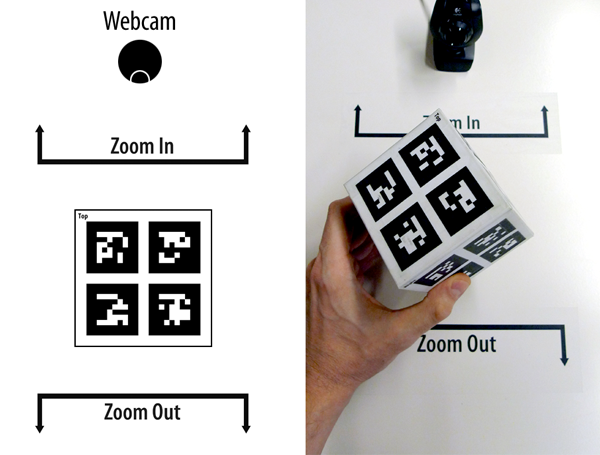 DeskCube: using Physical Zones to Select and Control Combinations of 3D Navigation Operations