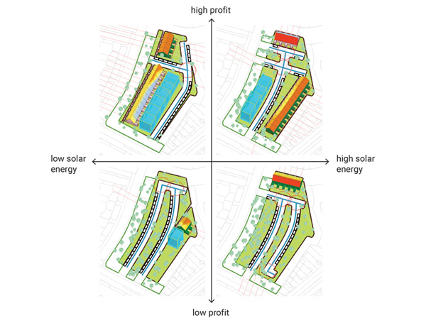 Generative Urban Design: Integration of financial and energy design goals in a generative design workflow for residential neighborhood layout