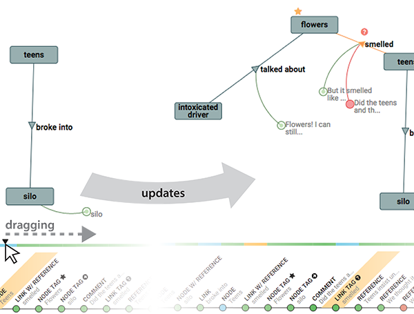 Supporting Handoff in Asynchronous Collaborative Sensemaking Using Knowledge-Transfer Graphs