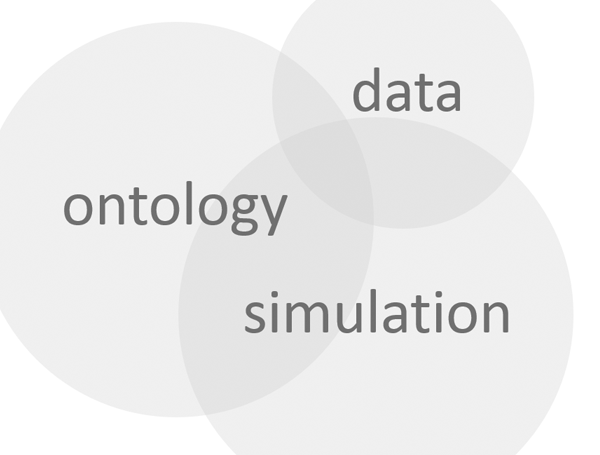 Grand Challenges on the Theory of Modeling and Simulation