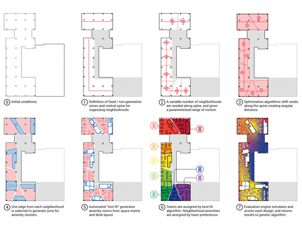 Project Discover: An application of generative design for architectural space planning