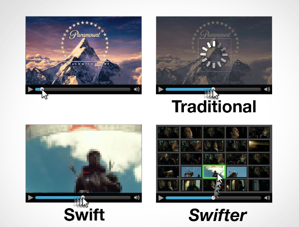 Swifter: Improved Online Video Scrubbing