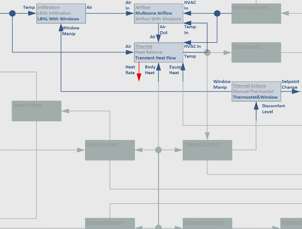 Systems Design & Simulation | Autodesk Research