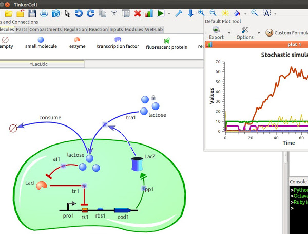 TinkerCell: modular CAD tool for Synthetic Biology