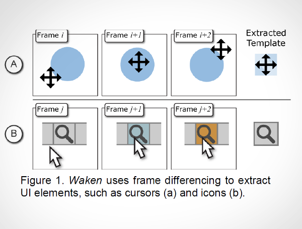 Waken: Reverse Engineering Usage Information and Interface Structure from Software Videos